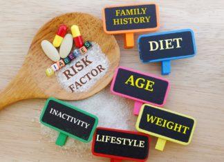 indians diabetes risk factors